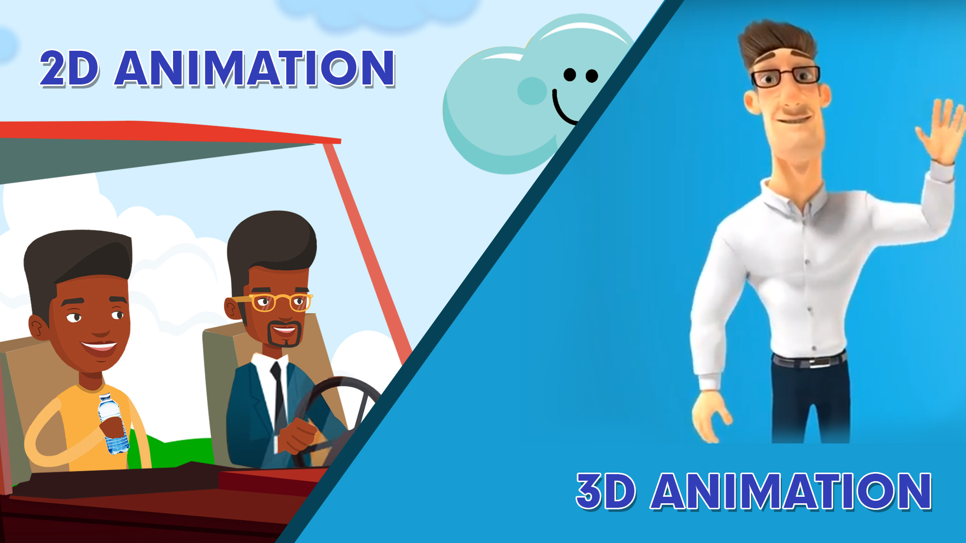 What is the meaning of 2d animation and 3d animation and which one is better