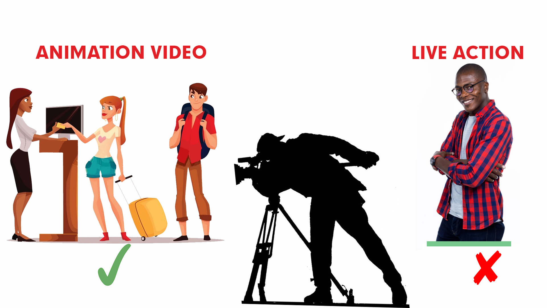 Why film makers prefer animation video instead of live action